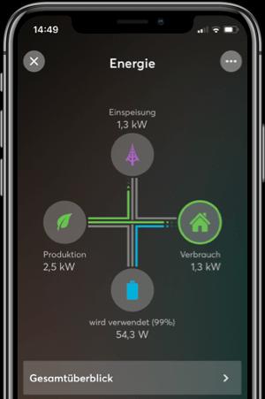 loxone kontrola energii w aplikacji mobilnej